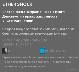 Ether Shock