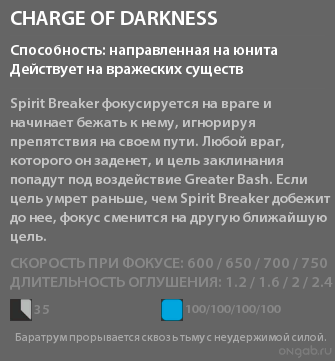 Charge of Darkness