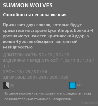 Summon Wolves
