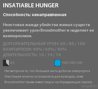 Insatiable Hunger