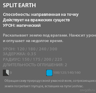 Split Earth