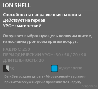 Ion Shell